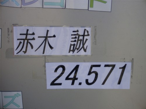 DSCI1148