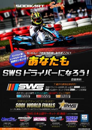 SWSポスター